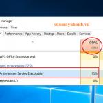 Antimalware service executable là gì - Cách khắc phục lỗi ngốn CPU